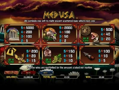Hello featuring the Video Slots Medusa with a maximum payout of $10,000