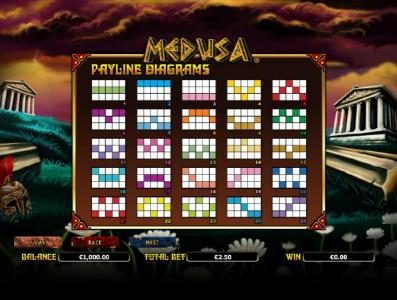 TS featuring the Video Slots Medusa with a maximum payout of $10,000
