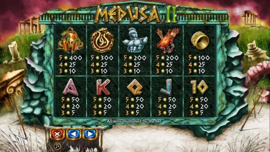 Jackpot City featuring the Video Slots Medusa II with a maximum payout of $25,000