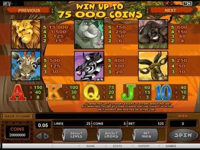 7Bit featuring the Video Slots Mega Moolah 5 Reel Drive with a maximum payout of $1,000,000