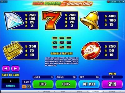 Captain Cooks featuring the Video Slots Mega Moolah Summertime with a maximum payout of $2,000