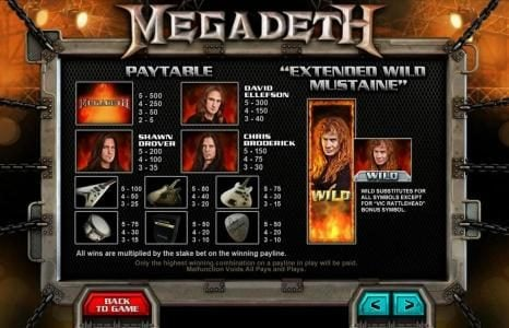 King Billy featuring the Video Slots Megadeth with a maximum payout of $5,000