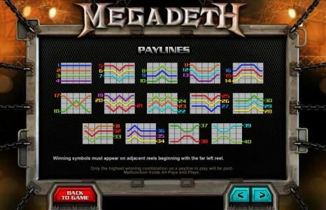 YouWin featuring the Video Slots Megadeth with a maximum payout of $5,000