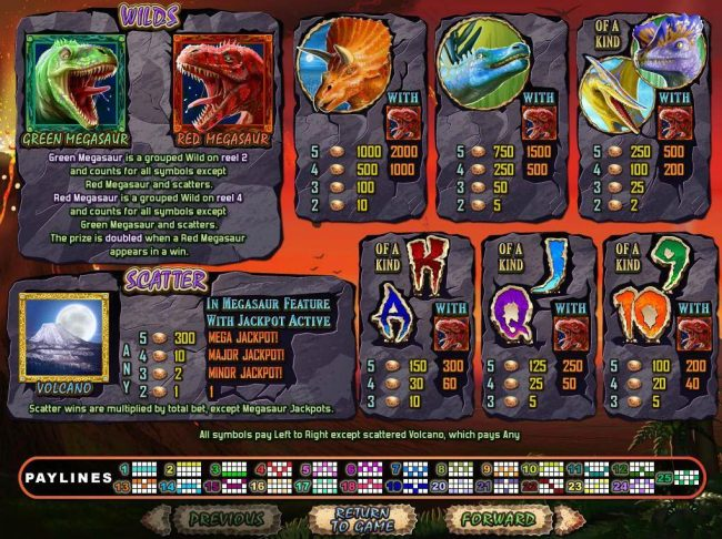 Megasaur :: Slot game symbols paytable featuring dinosaur themed icons.