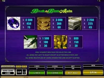 X-Bet featuring the Video Slots MegaSpin - Break Da Bank Again with a maximum payout of $22,500
