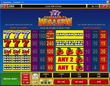 Nostalgia Casino featuring the video-Slots MegaSpin - Fantastic 7's with a maximum payout of $37,500