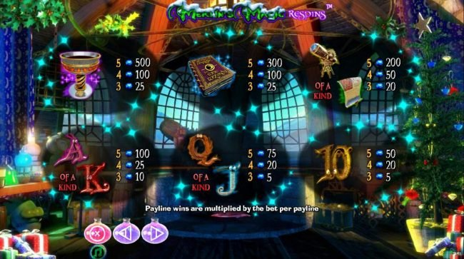 Fika Casino featuring the Video Slots Merlin's Magic Respins Christmas with a maximum payout of $10,000