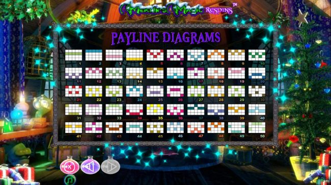TS featuring the Video Slots Merlin's Magic Respins Christmas with a maximum payout of $10,000