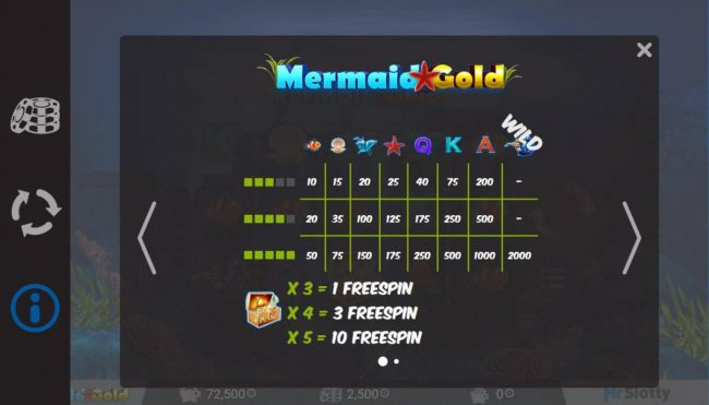 CryptoWild featuring the Video Slots Mermaid Gold with a maximum payout of $200,000
