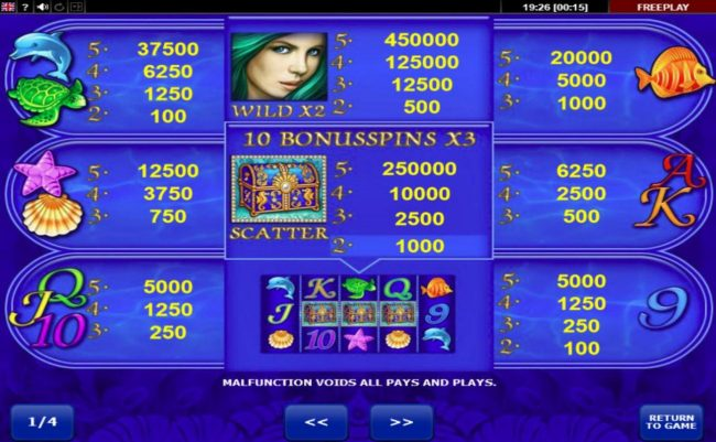Loki Casino featuring the Video Slots Mermaid's Gold with a maximum payout of $45,000