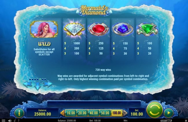 Casinia featuring the Video Slots Mermaid's Diamond with a maximum payout of $500,000