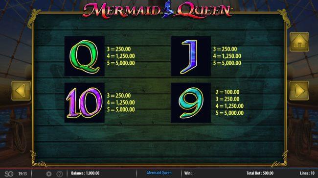 Mermaids Queen :: Low Value Symbols