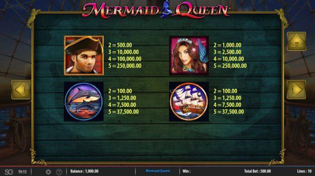 Mermaids Queen :: High Value Symbols