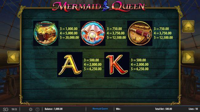 Mermaids Queen :: Medium Value Symbols