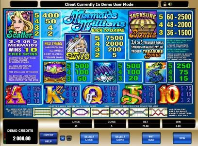 Lucky Nugget featuring the Video Slots Mermaids Millions with a maximum payout of $37,500