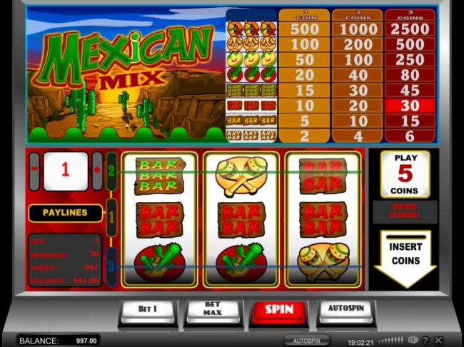 Money Reels featuring the Video Slots Mexican Mix with a maximum payout of $12,500