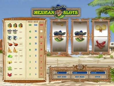 AdamEve featuring the Video Slots Mexican Slots with a maximum payout of $15,000