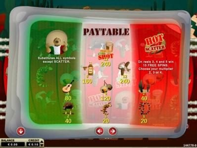 Mexico :: Slot game symbols paytable