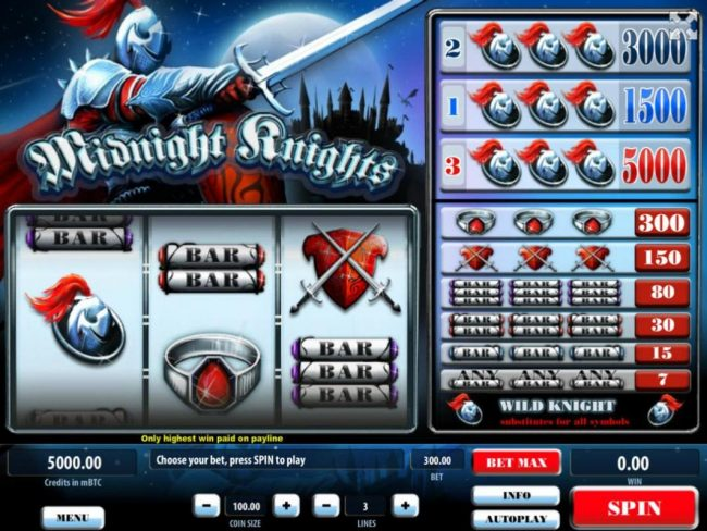 Midnight Knights :: A medieval times inspired main game board featuring three reels and 3 paylines with a $500,000 max payout