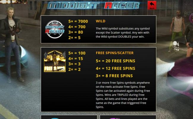 Villa Fortuna featuring the Video Slots Midnight Racer with a maximum payout of $156,000