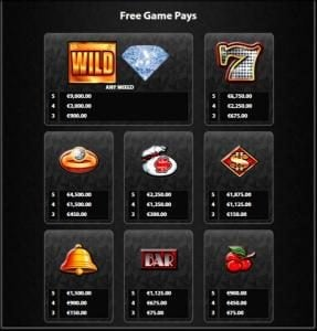 Midnight Diamonds :: Free Games Paytable