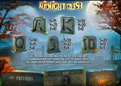 Solara featuring the Video Slots Midnight Rush with a maximum payout of $28,800