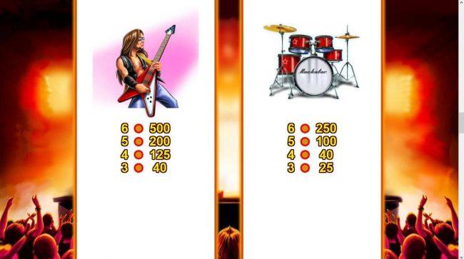 Mild Rockers :: High value slot game symbols paytable