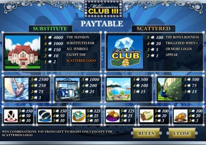 TS featuring the video-Slots Millionaires Club III with a maximum payout of 80,000
