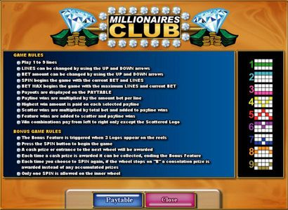 Caesars featuring the Video Slots Millionaires Club II with a maximum payout of $100,000