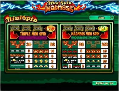 Betive featuring the Video Slots Mini Spin Madness with a maximum payout of Jackpot