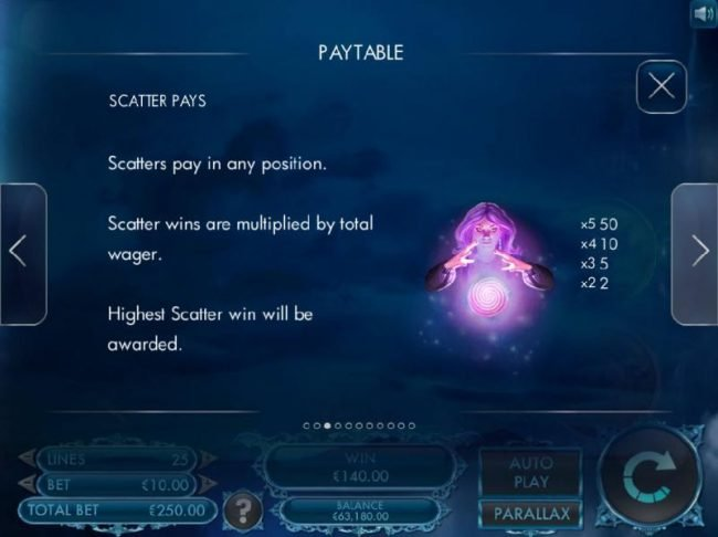 Scatter Paytable - Scatter symbol is represented by a Gypsy woman with a crystal ball. Scatters pay in any position. Scatter wins are multiplied by total wager. Highest scatter win will be awarded.