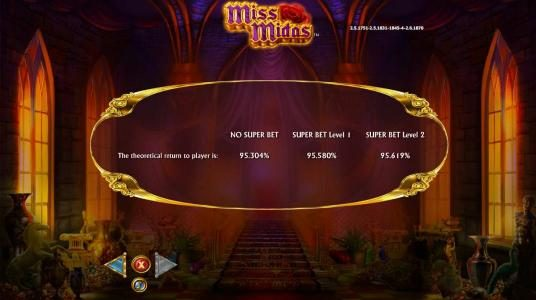 Miss Midas :: Theoretical payback information