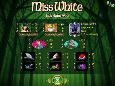 Secret Slots featuring the Video Slots Miss White with a maximum payout of $250,000