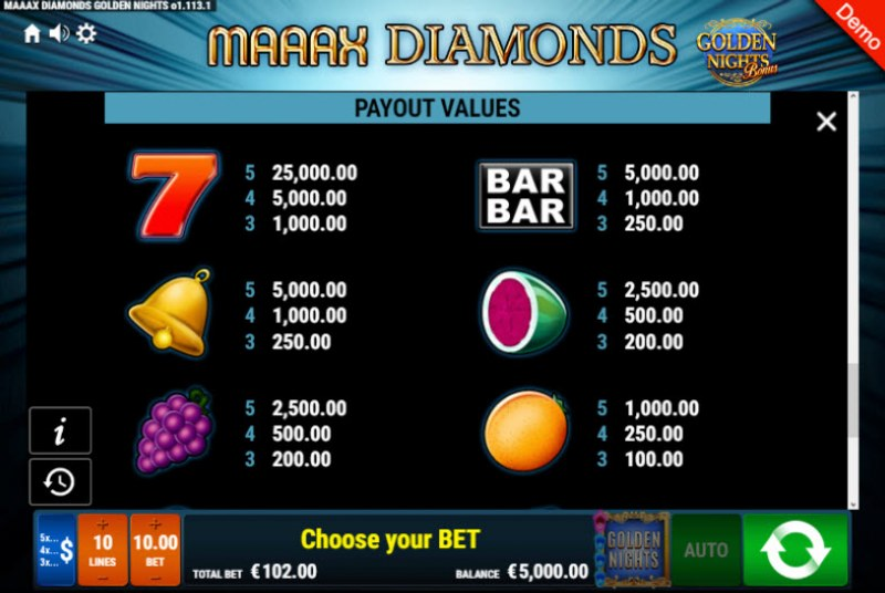 Maaax Diamonds Golden Nights Bonus :: Paytable