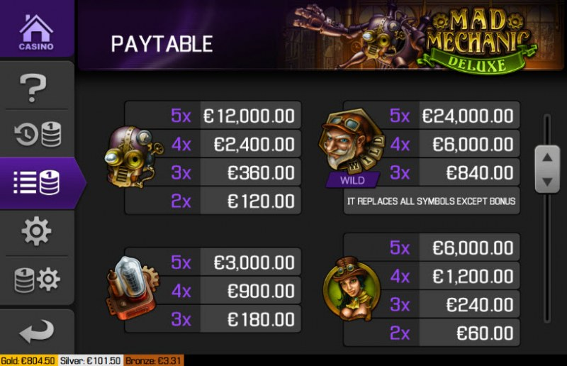 Mad Mechanic Deluxe :: Paytable - Medium Value Symbols