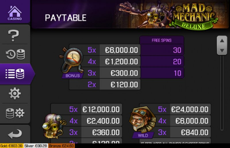 Mad Mechanic Deluxe :: Paytable - High Value Symbols