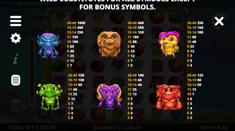 Mad Monsters :: Paytable - High Value Symbols