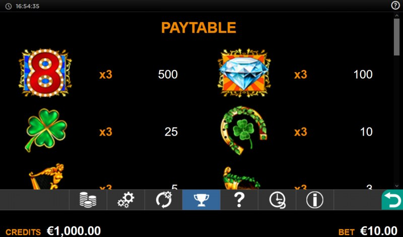 Madame Fortuna Reveal :: Paytable - High Value Symbols