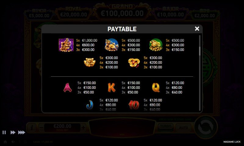 Madame Luck :: Paytable