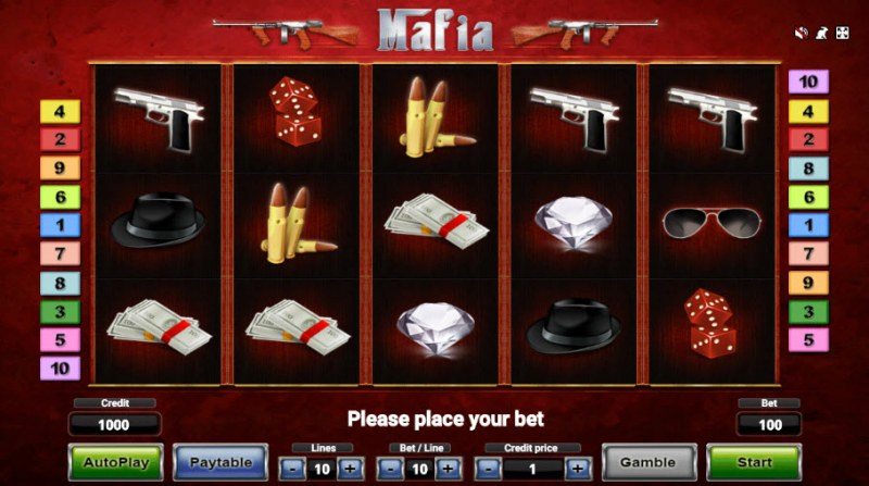 Mafia :: Main Game Board