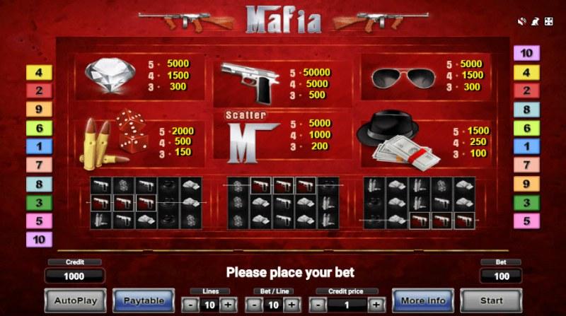 Mafia :: Paytable