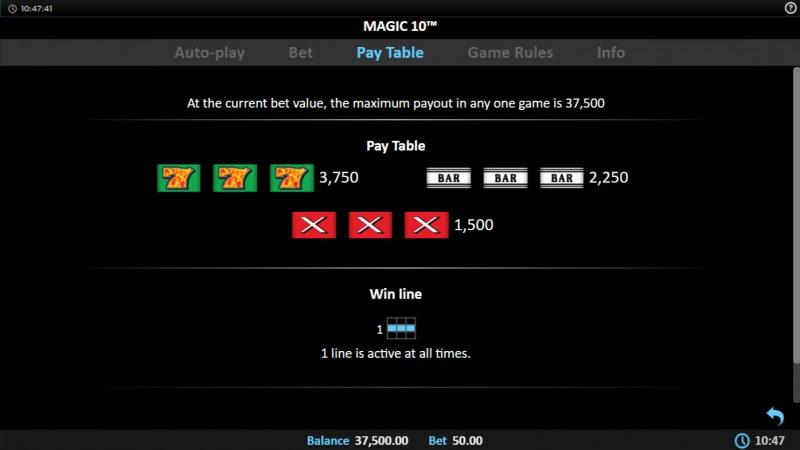 Magic 10 :: Paytable