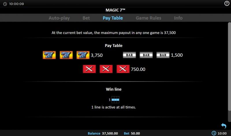 Magic 7 :: Paytable