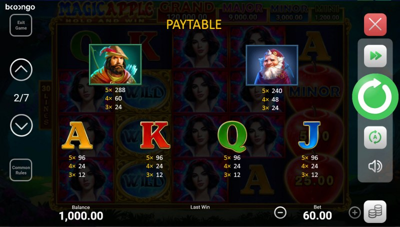 Magic Apple Hold and Win :: Paytable - Low Value Symbols