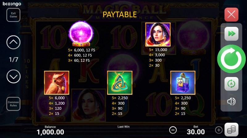 Magic Ball Multichance :: Paytable - High Value Symbols