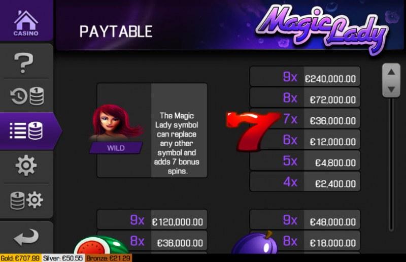Magic Lady :: Paytable - High Value Symbols