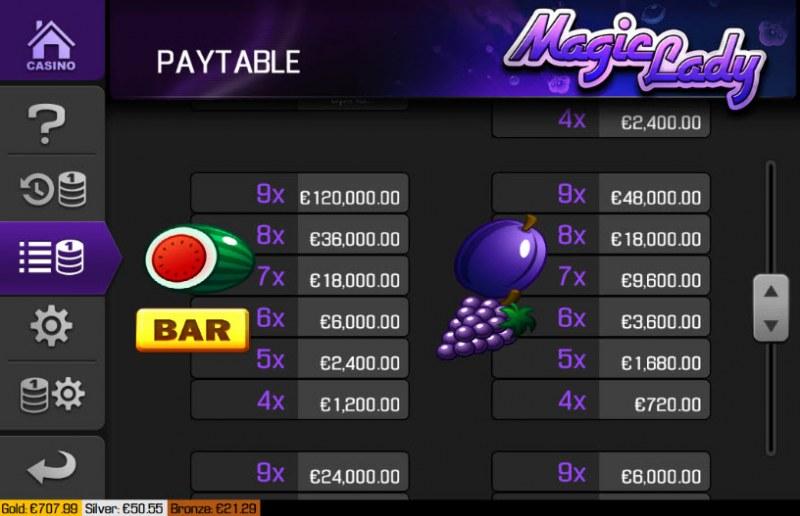 Magic Lady :: Paytable - Low Value Symbols