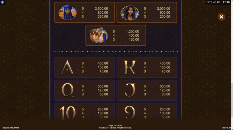 Magic of Sahara :: Paytable - High Value Symbols