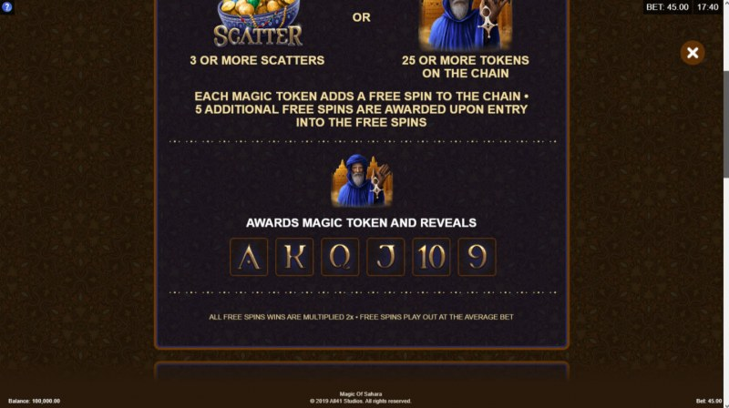 Magic of Sahara :: Free Spins Rules