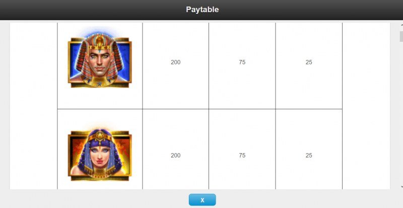Magic of the Nile :: Paytable - High Value Symbols